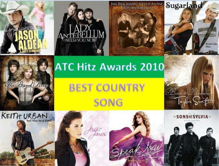 best country 2010